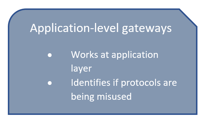application level gateways