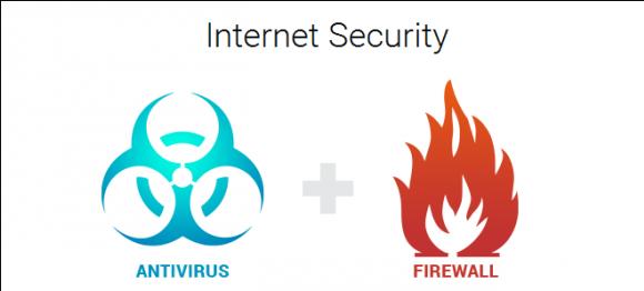 Antivirus-firewall