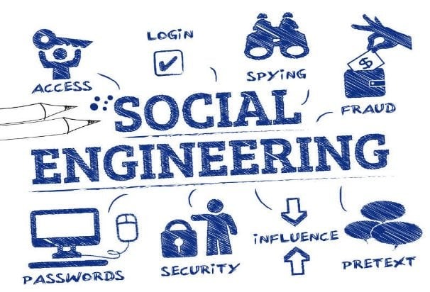 Social Engineering Attacks