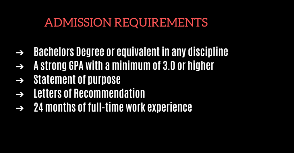 admission-requirements