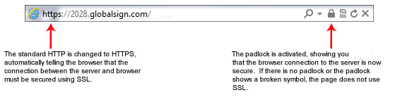 ssl-standard-bar-example