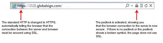 ssl-standard-bar-example