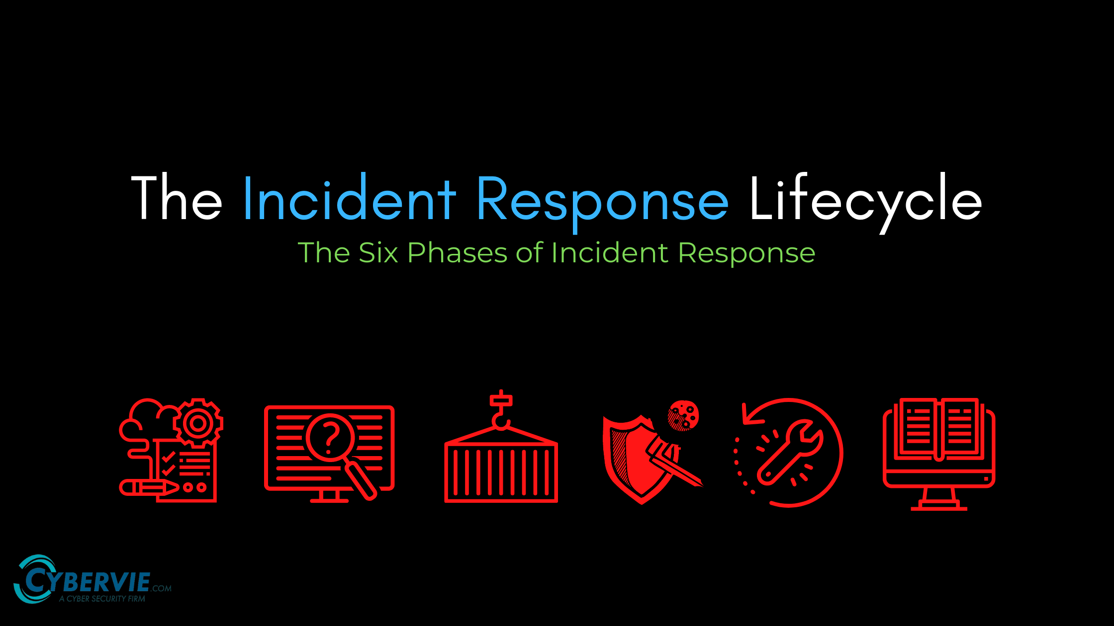 Phases of incident Response