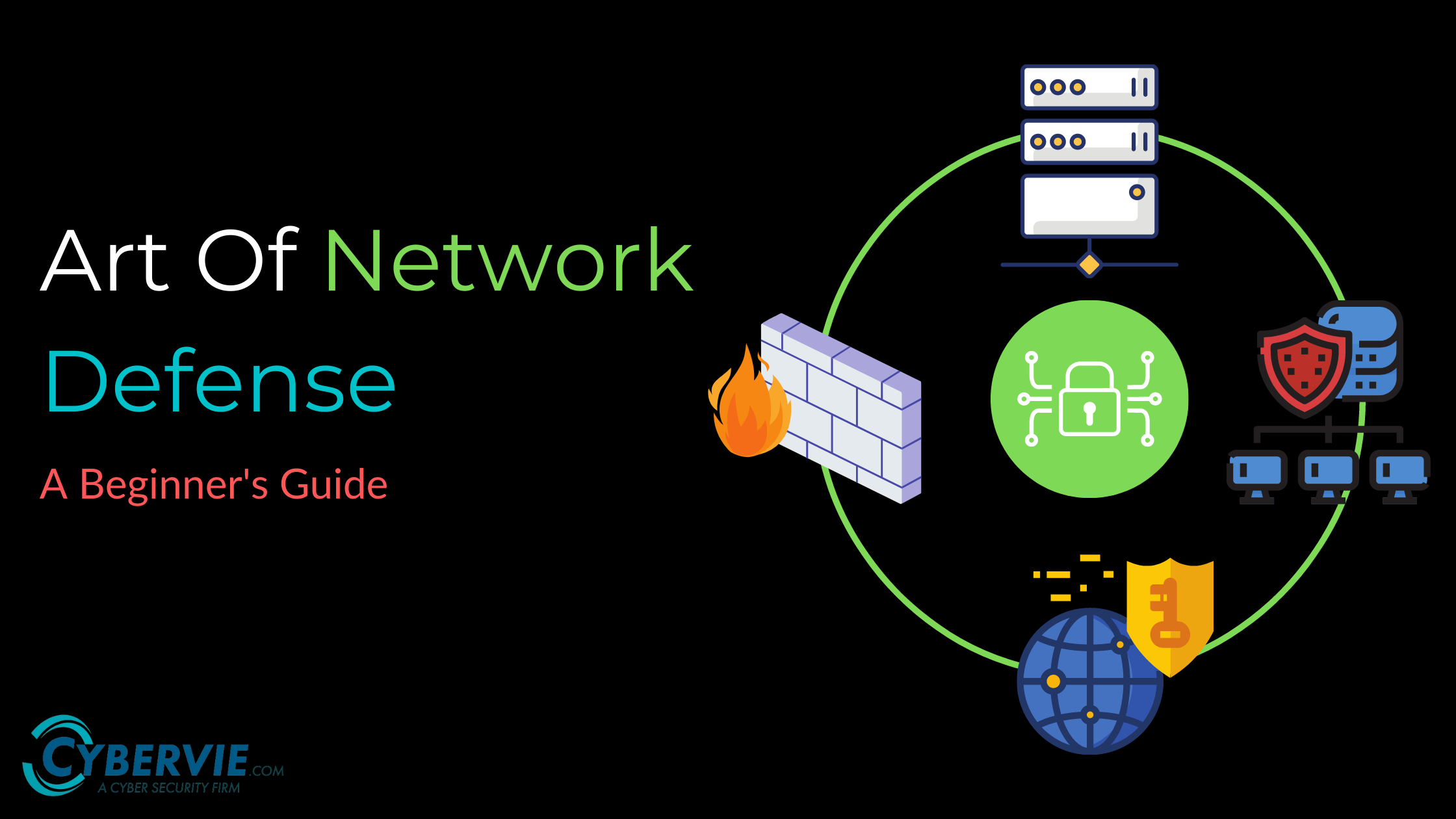 Network Defense Banner   ybervie